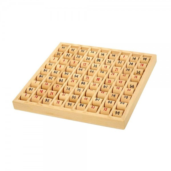 1x1 Multiplizier Tabelle (small foot)